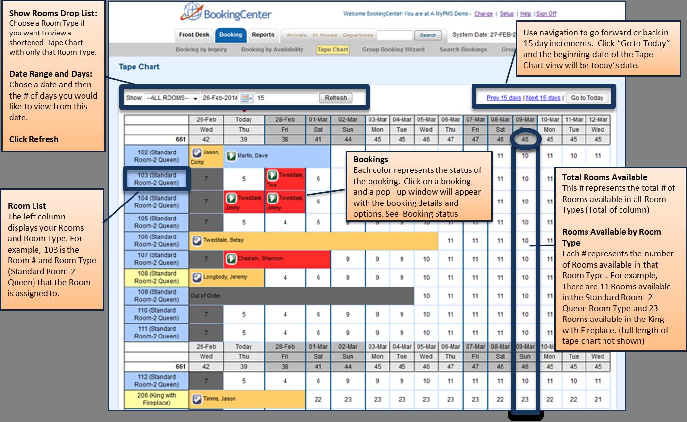 Tape chart mypms documentation bookingcenter documentation